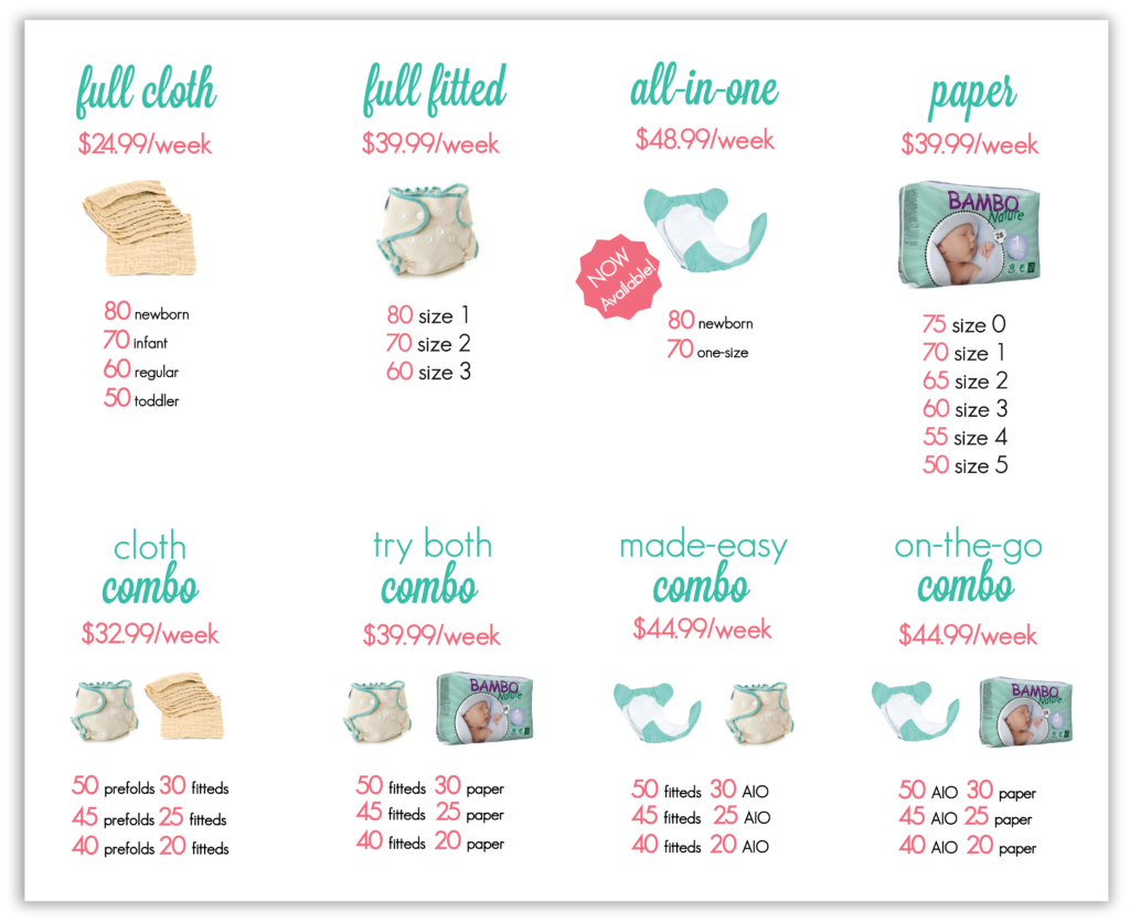 diaper pricing and options